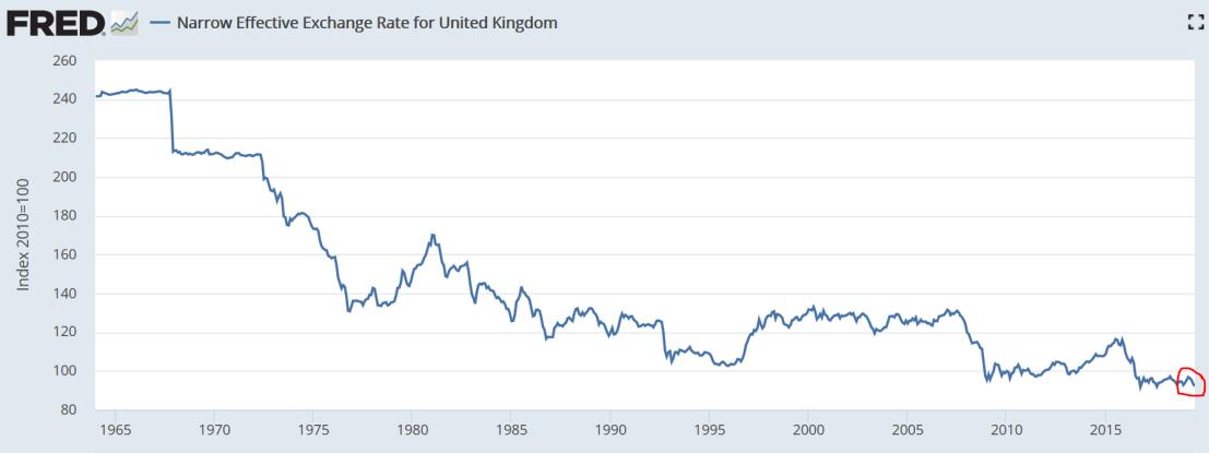 Chart 1 Fred NEER